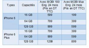 - incroyable iphone-6 bénéficie de la meilleure couverture réseau chez Tunisie Telecom-500