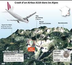 - Un Airbus A320 de la compagnie Germanwings s'est écrasé sur les hauteurs des Alpes-de-Hautes-Provence-150 morts-4