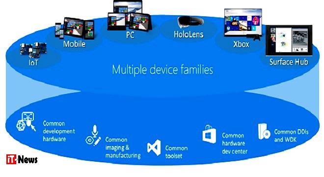 - Devices-Day-Microsoft-lève-le-voile-sur-une-nouvelle-génération-des-Windows-10-devices-4