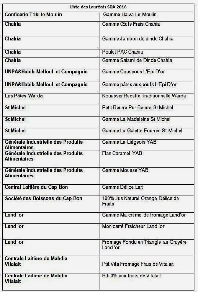 liste-saveurs
