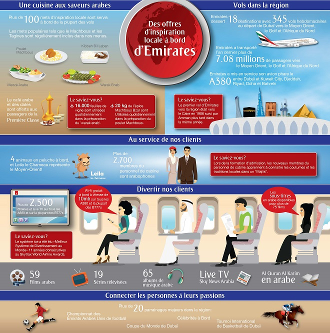 - Final EK Arabic Offerings Infographic_French-660
