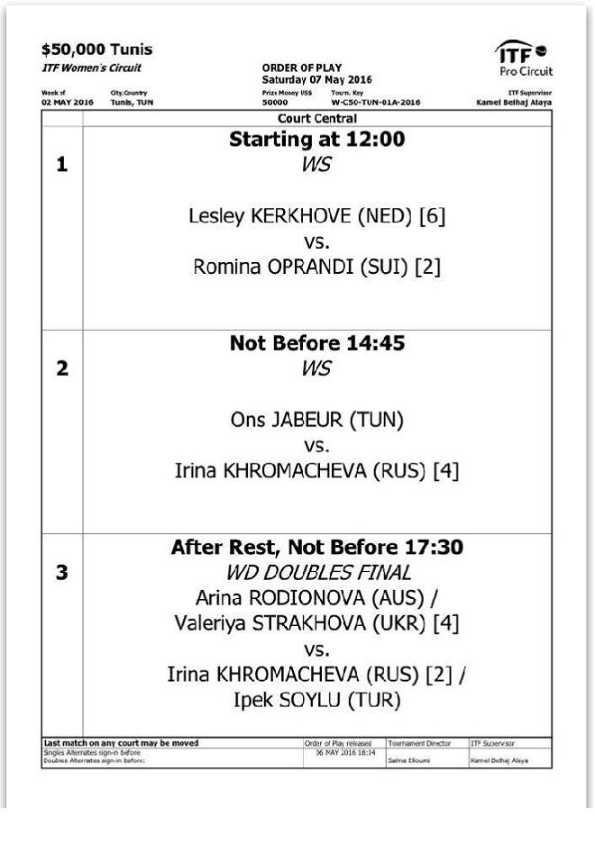 - Nana-Trophy-2016-1-2 F-Ons-Jabeur-215e-affronte-aujourd'hui-la-Russe-Irina-Khromacheva-157e-8