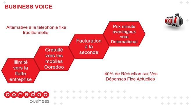 - Ooredoo-Business-lance-la-1ère-solution-en-Afrique-de-Voix-pour-les-Entreprises-en-mode-Centrex-convergent-2