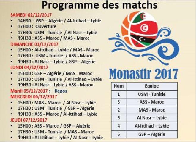 Calendrier Championnat Tunisien.Eliminatoires Du Championnat D Afrique Des Clubs De