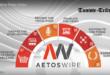 AETOSWire Press Video, un Service innovant de communiqués de presse en vidéo